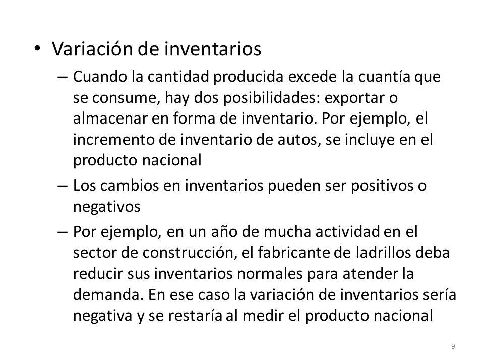 Variación de inventarios
