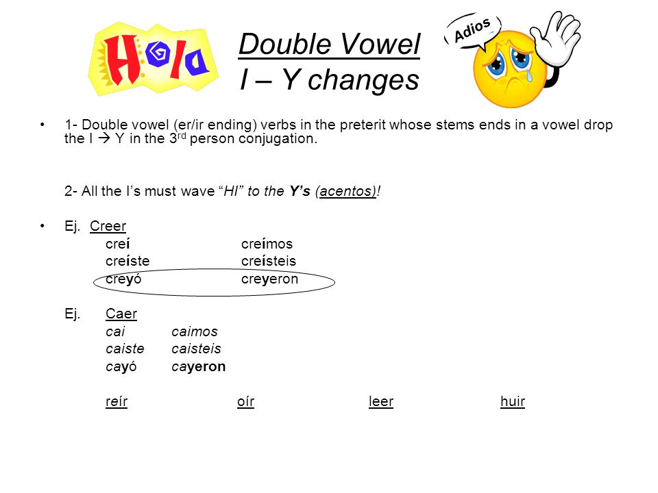 Double Vowel I – Y changes