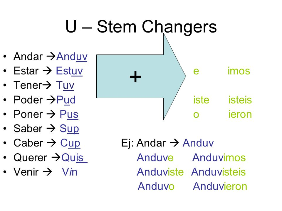 + U – Stem Changers Andar Anduv Estar  Estuv e imos Tener Tuv