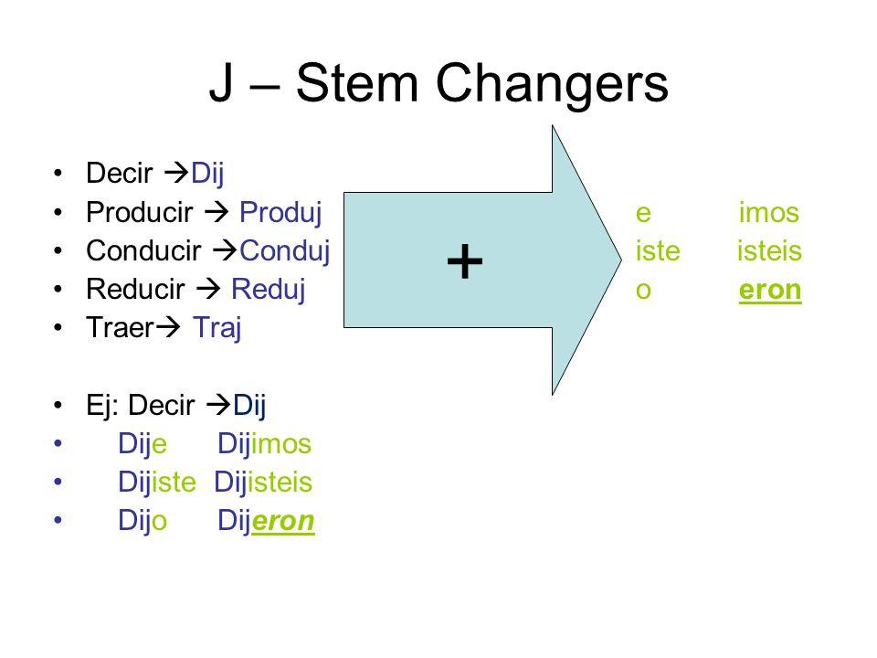 + J – Stem Changers Decir Dij Producir  Produj e imos