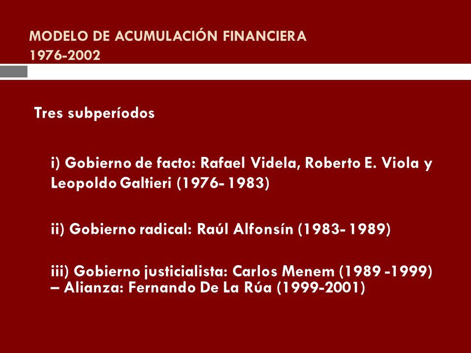 MODELO DE ACUMULACIÓN FINANCIERA 1976-2002