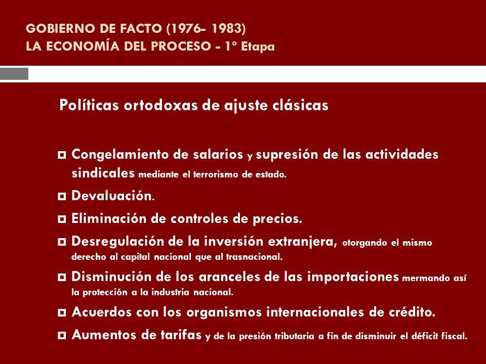 GOBIERNO DE FACTO (1976- 1983) LA ECONOMÍA DEL PROCESO - 1º Etapa