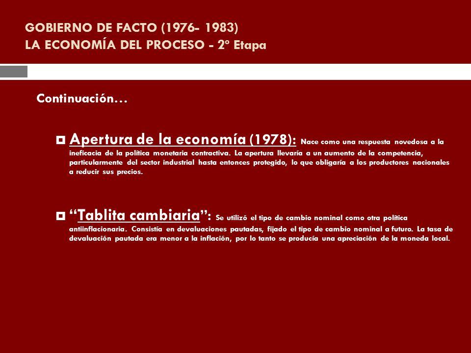 GOBIERNO DE FACTO (1976- 1983) LA ECONOMÍA DEL PROCESO - 2º Etapa