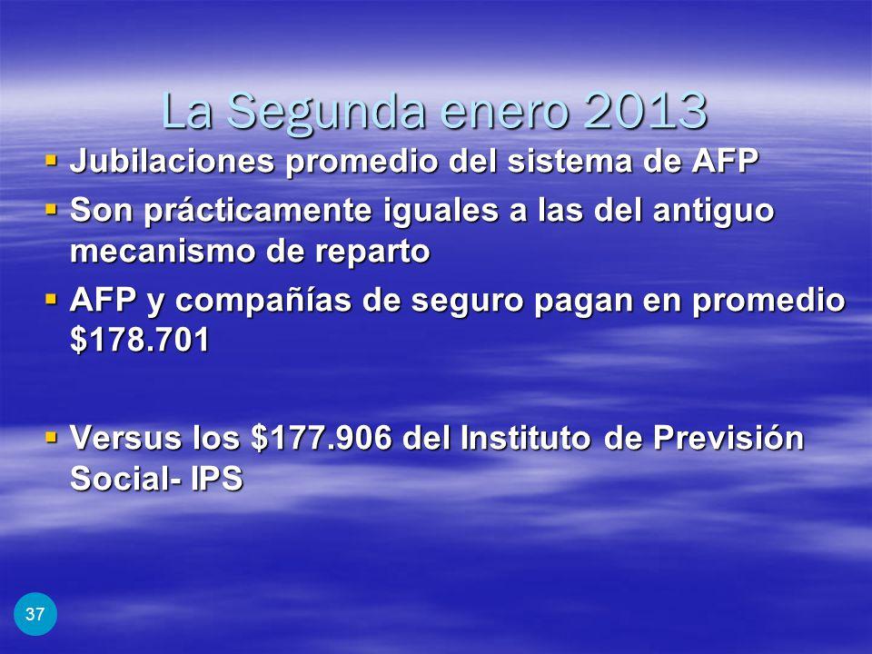 La Segunda enero 2013 Jubilaciones promedio del sistema de AFP