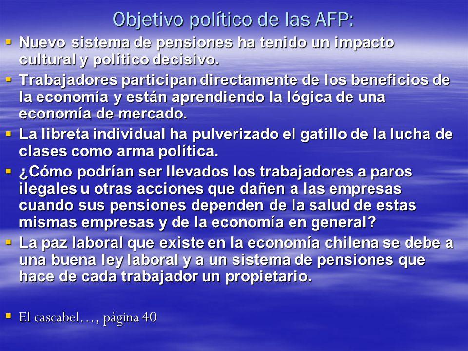 Objetivo político de las AFP: