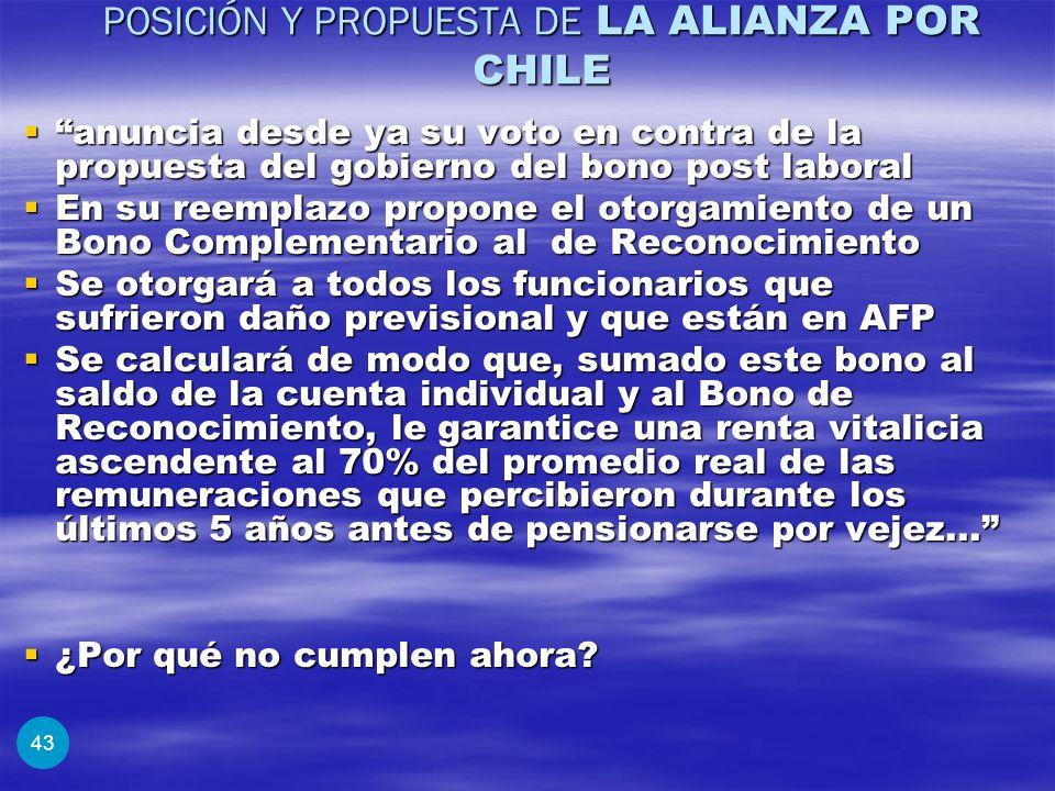 POSICIÓN Y PROPUESTA DE LA ALIANZA POR CHILE