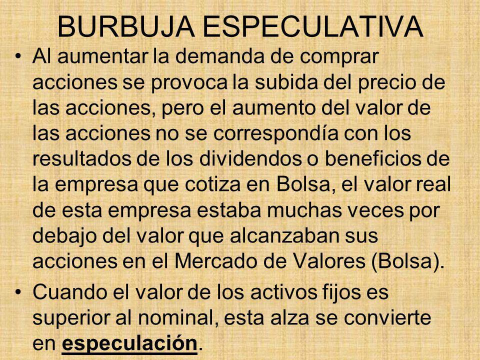 BURBUJA ESPECULATIVA