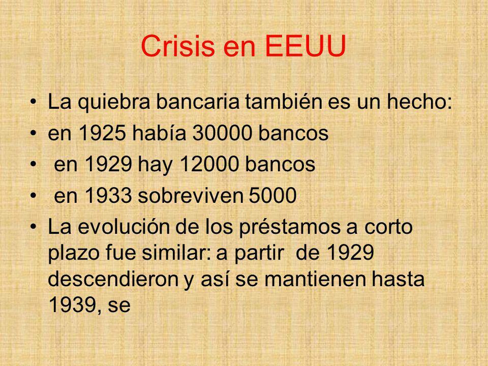 Crisis en EEUU La quiebra bancaria también es un hecho: