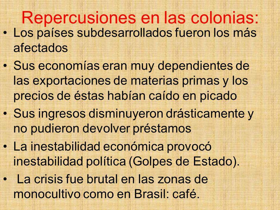 Repercusiones en las colonias: