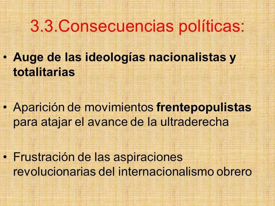 3.3.Consecuencias políticas: