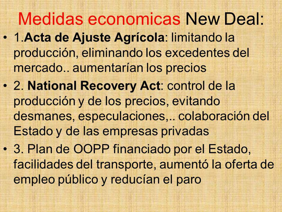 Medidas economicas New Deal: