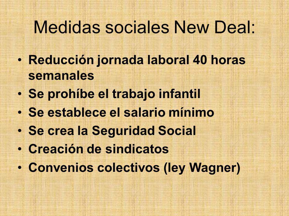Medidas sociales New Deal: