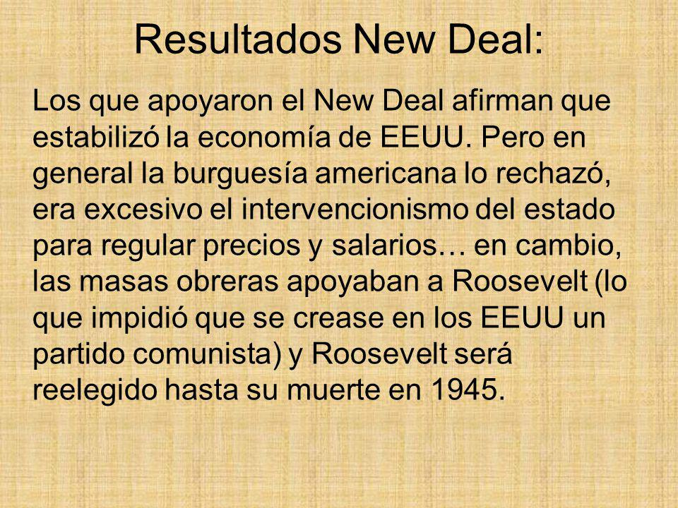 Resultados New Deal: