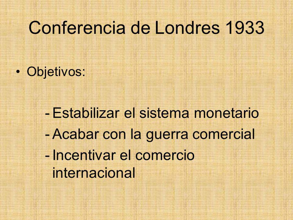 Conferencia de Londres 1933