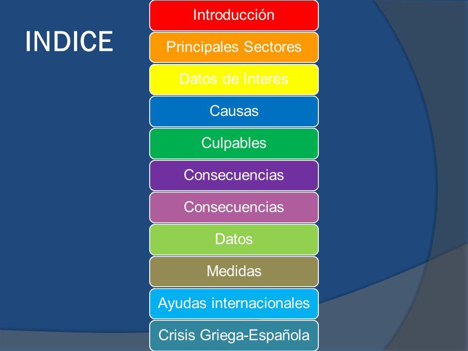 INDICE Introducción Principales Sectores Datos de Interés Causas