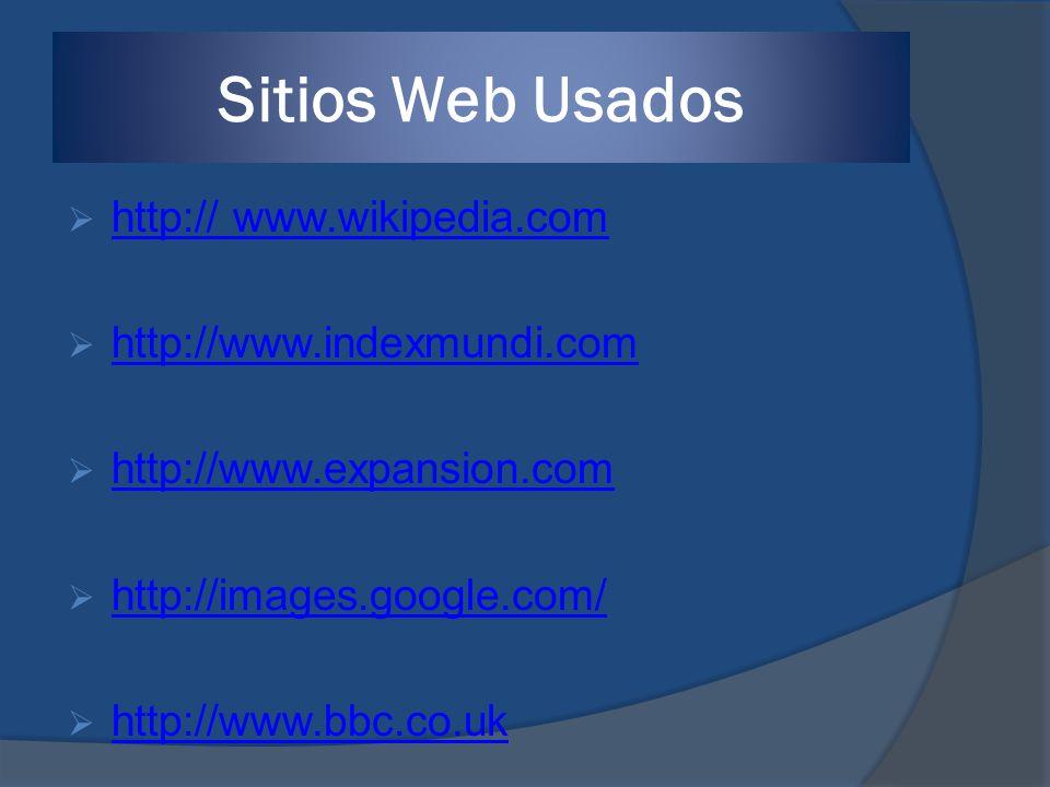 Sitios Web Usados http:// www.wikipedia.com http://www.indexmundi.com
