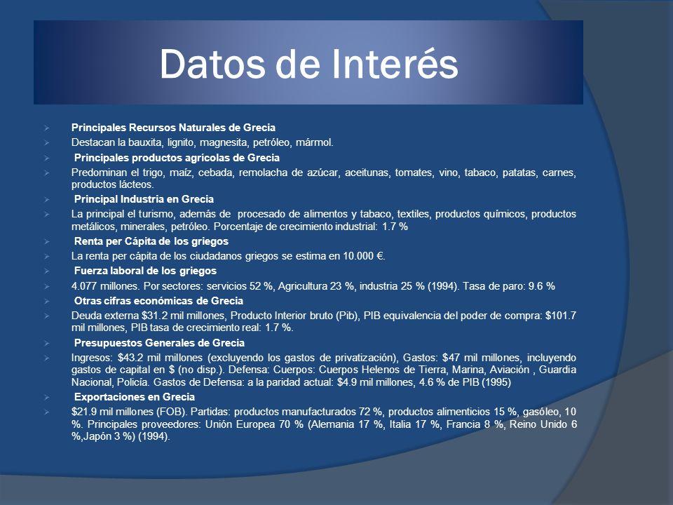 Datos de Interés Principales Recursos Naturales de Grecia