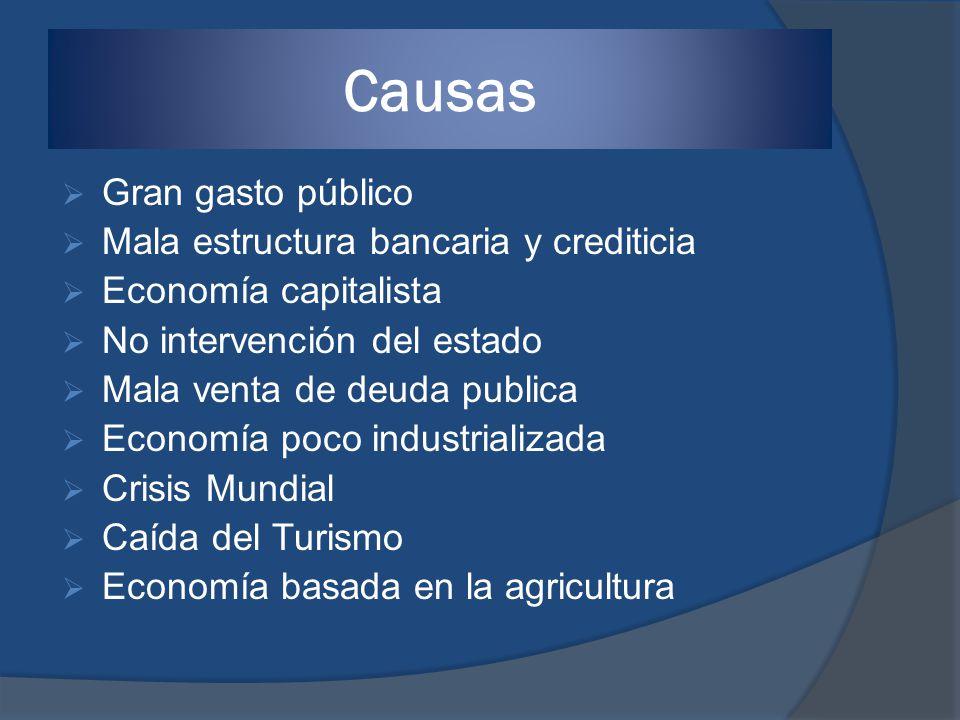 Causas Gran gasto público Mala estructura bancaria y crediticia