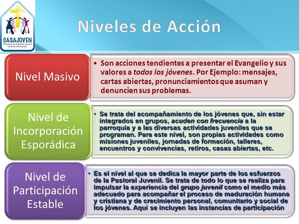 Niveles de Acción Nivel Masivo.