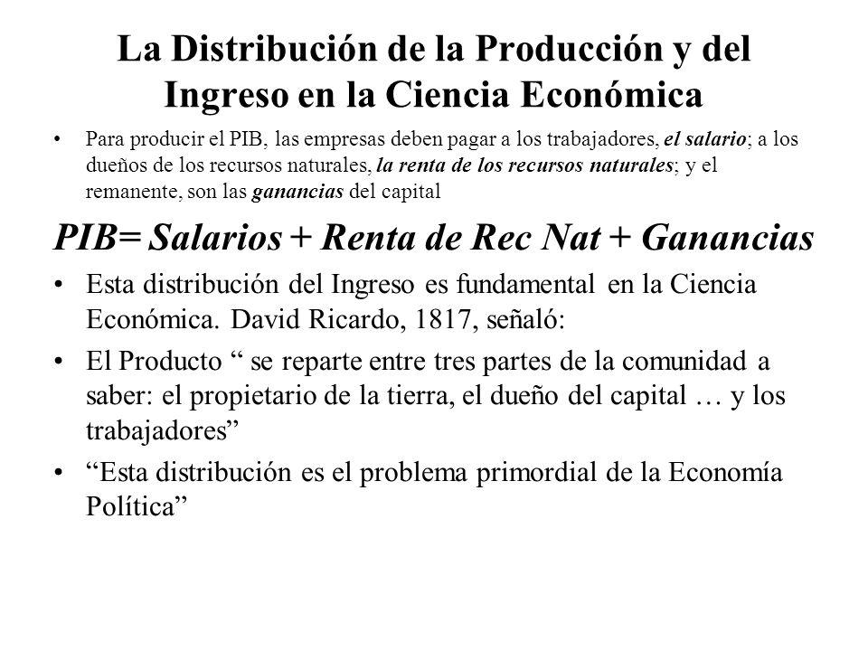 La Distribución de la Producción y del Ingreso en la Ciencia Económica
