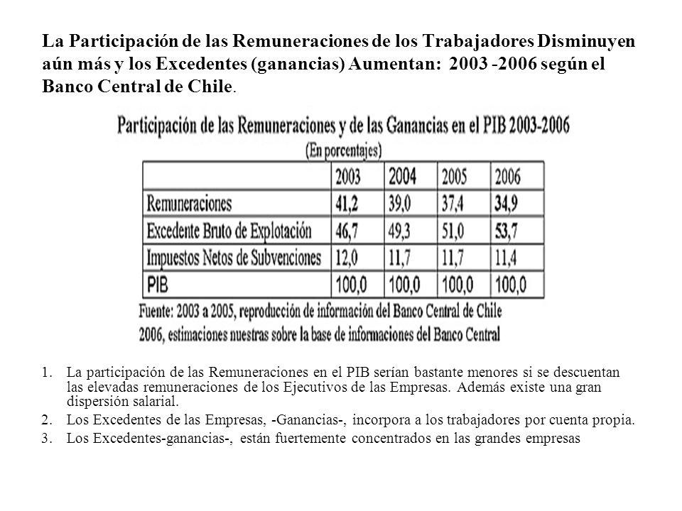 La Participación de las Remuneraciones de los Trabajadores Disminuyen aún más y los Excedentes (ganancias) Aumentan: 2003 -2006 según el Banco Central de Chile.