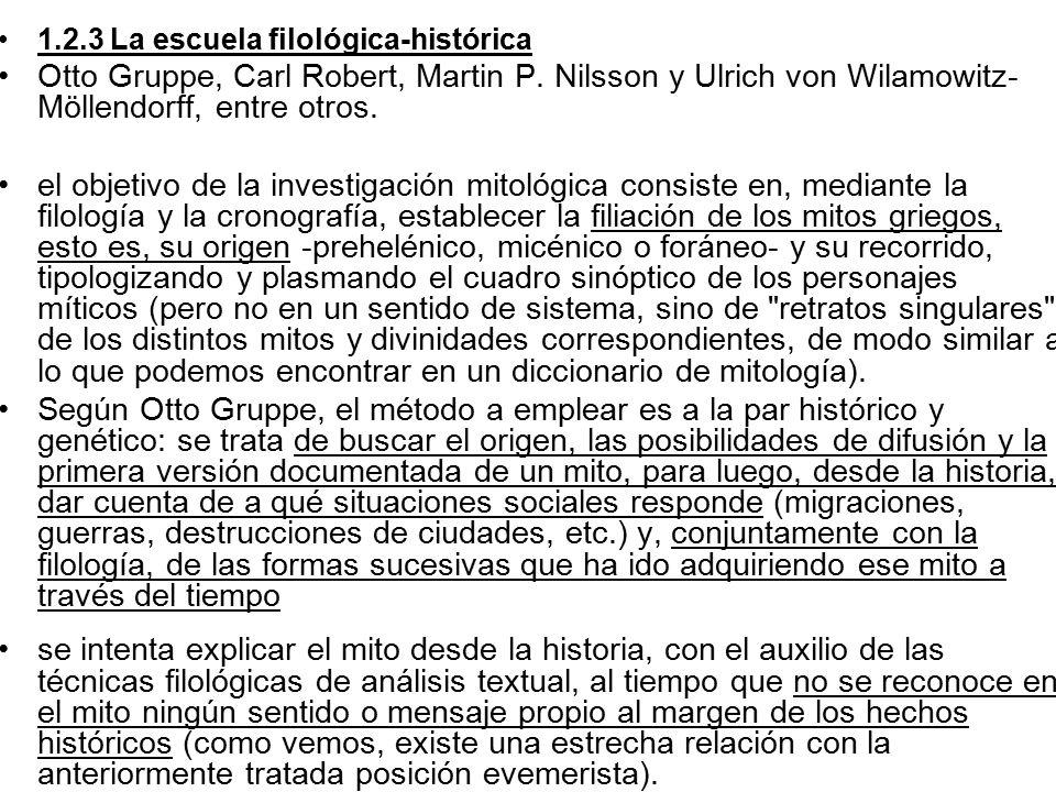 1.2.3 La escuela filológica-histórica