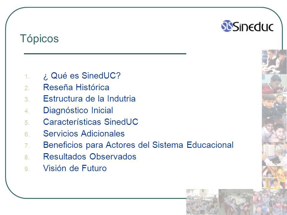 Tópicos ¿ Qué es SinedUC Reseña Histórica Estructura de la Indutria