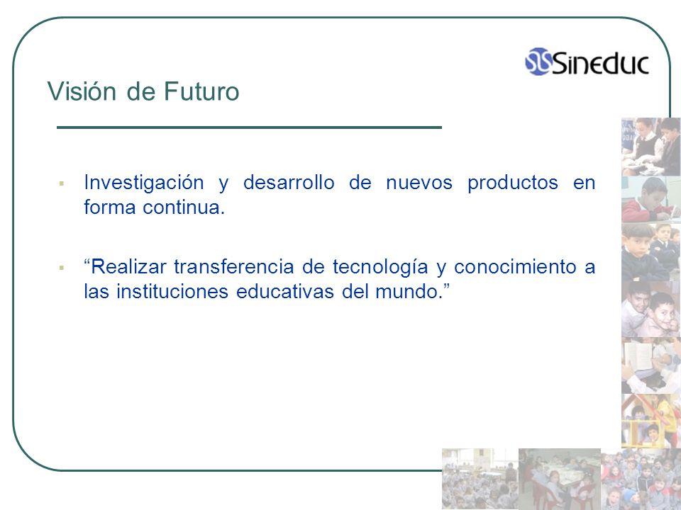 Visión de Futuro Investigación y desarrollo de nuevos productos en forma continua.