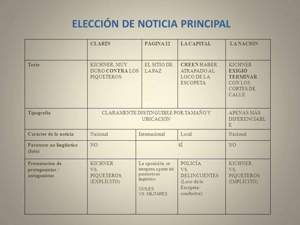 ELECCIÓN DE NOTICIA PRINCIPAL