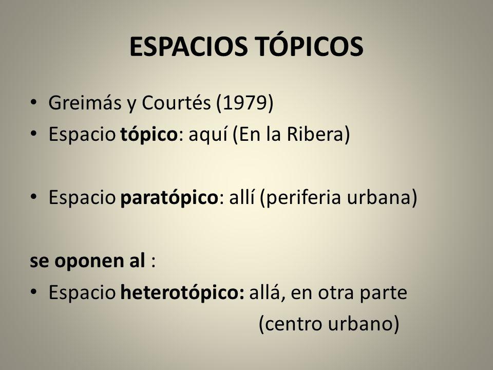 ESPACIOS TÓPICOS Greimás y Courtés (1979)
