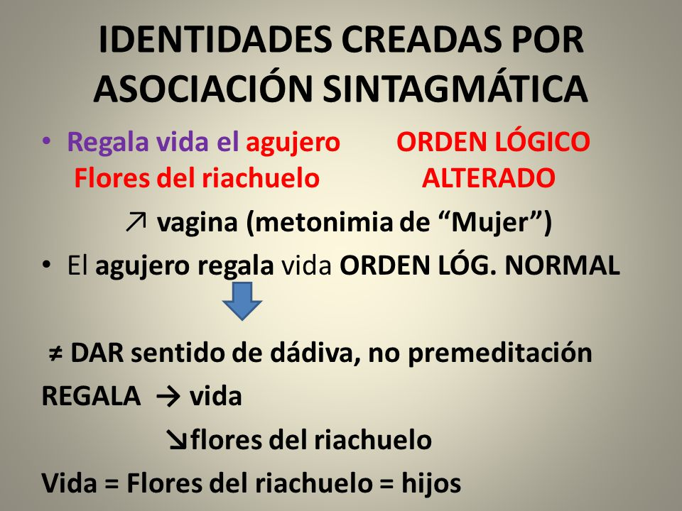 IDENTIDADES CREADAS POR ASOCIACIÓN SINTAGMÁTICA