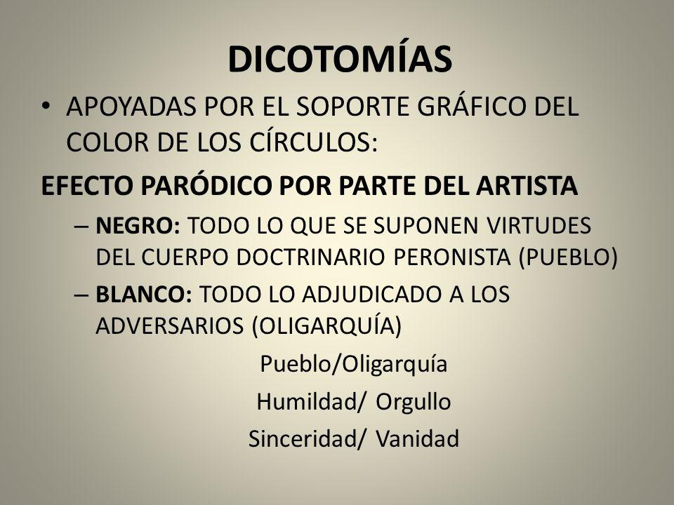 DICOTOMÍAS APOYADAS POR EL SOPORTE GRÁFICO DEL COLOR DE LOS CÍRCULOS: