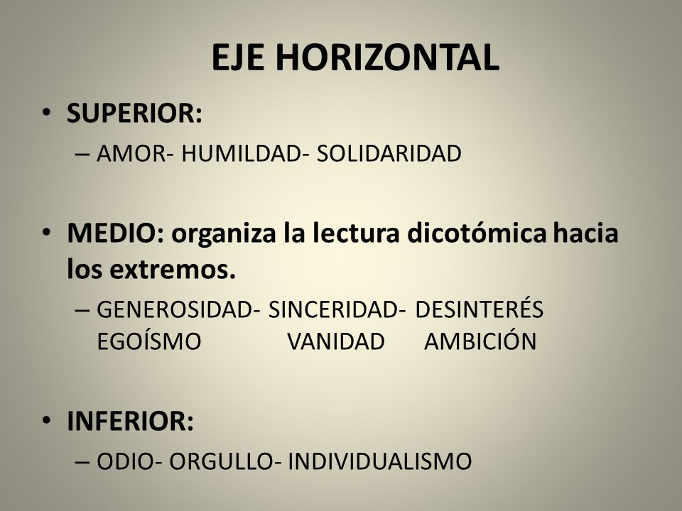 EJE HORIZONTAL SUPERIOR: