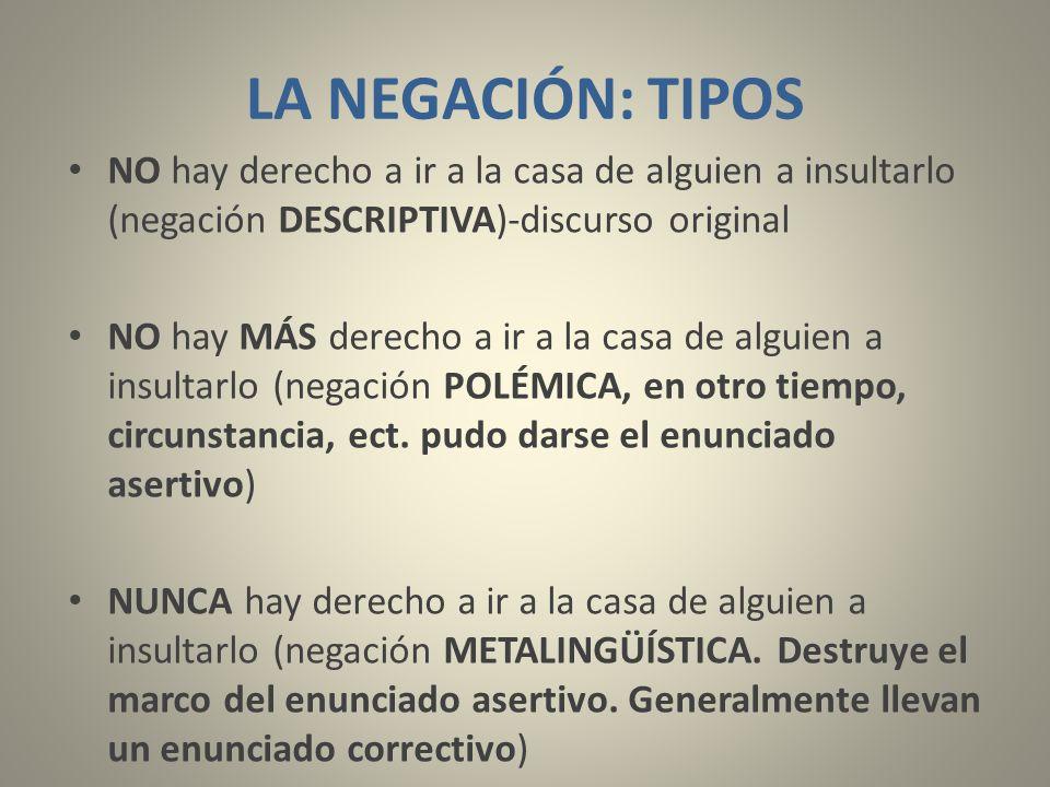 LA NEGACIÓN: TIPOS NO hay derecho a ir a la casa de alguien a insultarlo (negación DESCRIPTIVA)-discurso original.