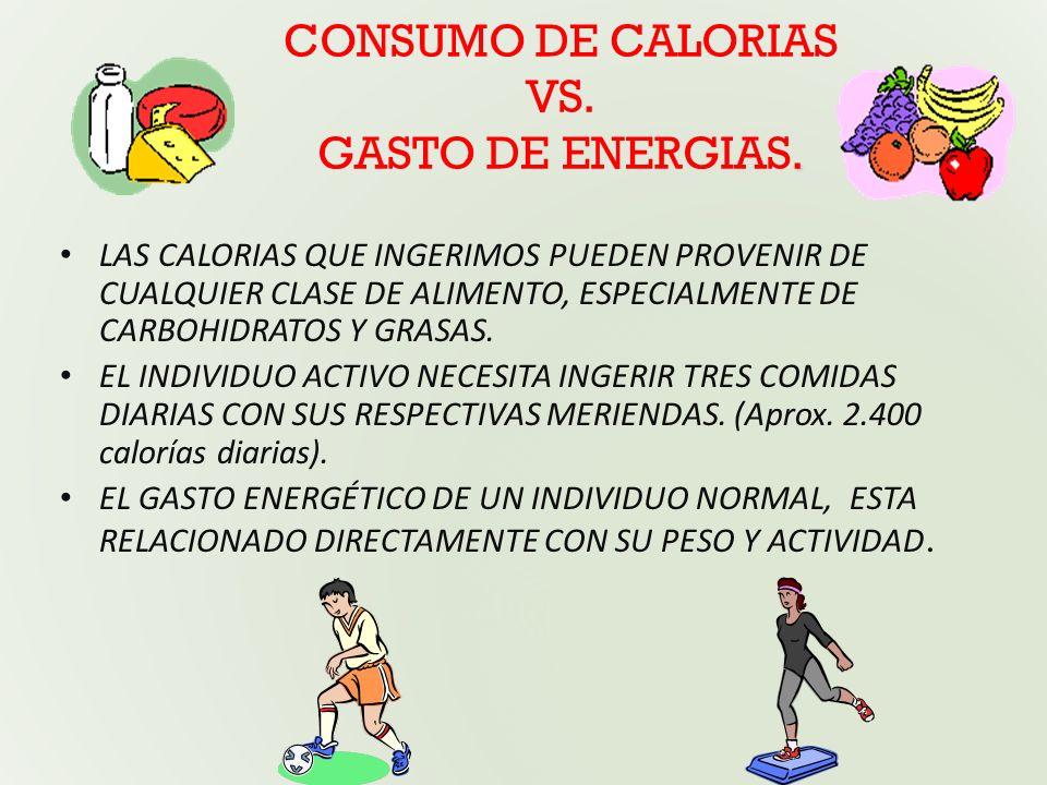 CONSUMO DE CALORIAS VS. GASTO DE ENERGIAS.