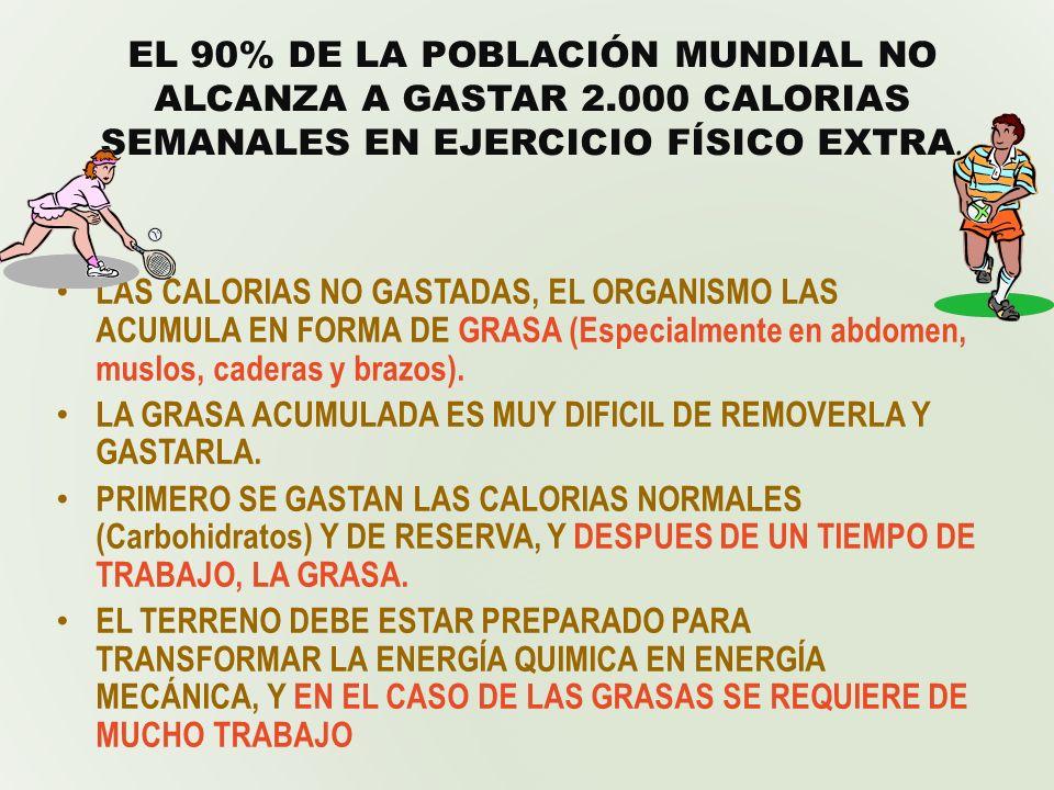 EL 90% DE LA POBLACIÓN MUNDIAL NO ALCANZA A GASTAR 2