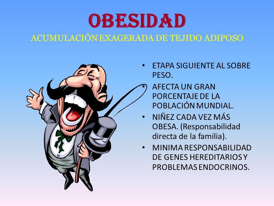 OBESIDAD ACUMULACIÓN EXAGERADA DE TEJIDO ADIPOSO