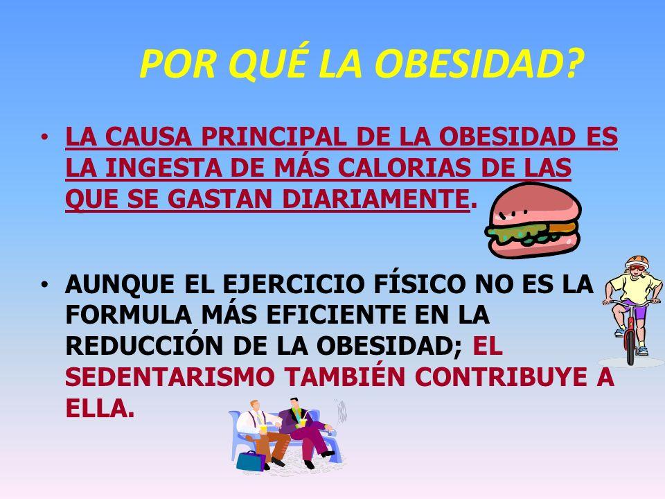POR QUÉ LA OBESIDAD LA CAUSA PRINCIPAL DE LA OBESIDAD ES LA INGESTA DE MÁS CALORIAS DE LAS QUE SE GASTAN DIARIAMENTE.