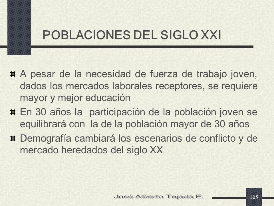 POBLACIONES DEL SIGLO XXI