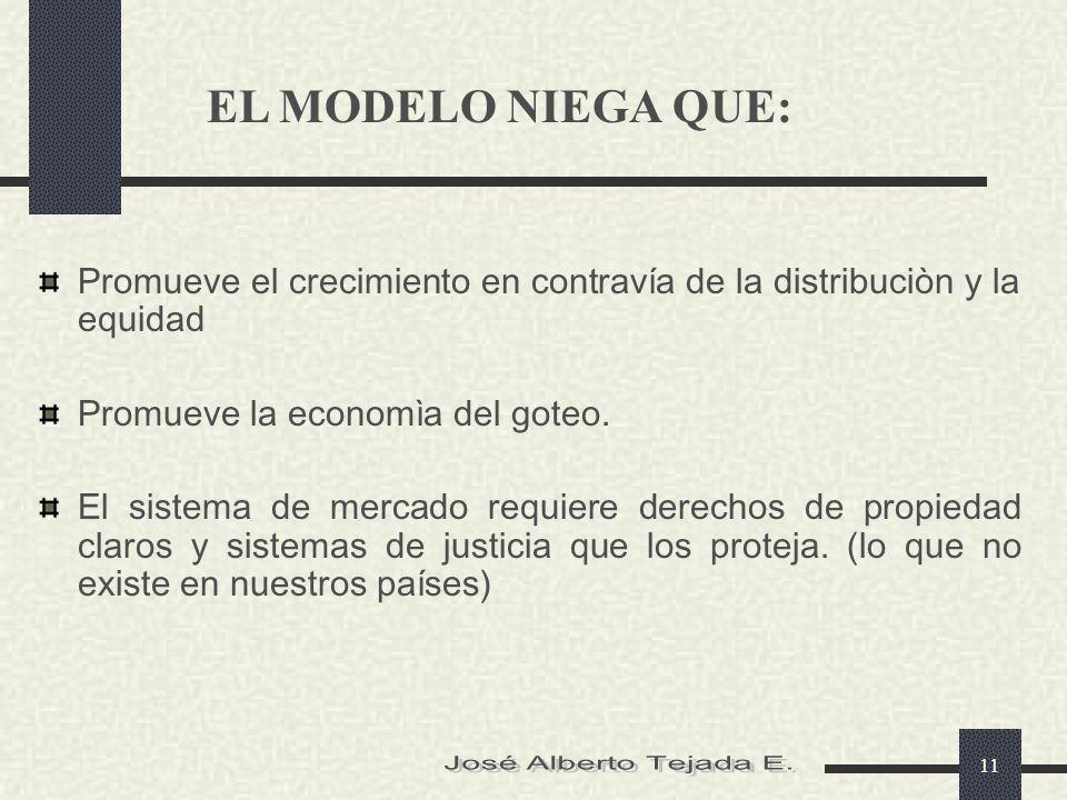 EL MODELO NIEGA QUE: José Alberto Tejada E.