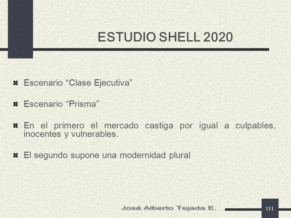ESTUDIO SHELL 2020 José Alberto Tejada E. Escenario Clase Ejecutiva