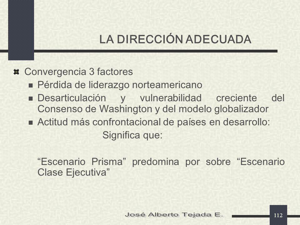 LA DIRECCIÓN ADECUADA José Alberto Tejada E. Convergencia 3 factores