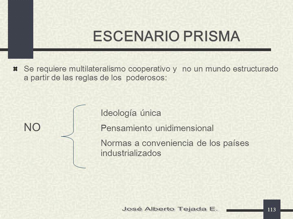 ESCENARIO PRISMA Ideología única NO Pensamiento unidimensional