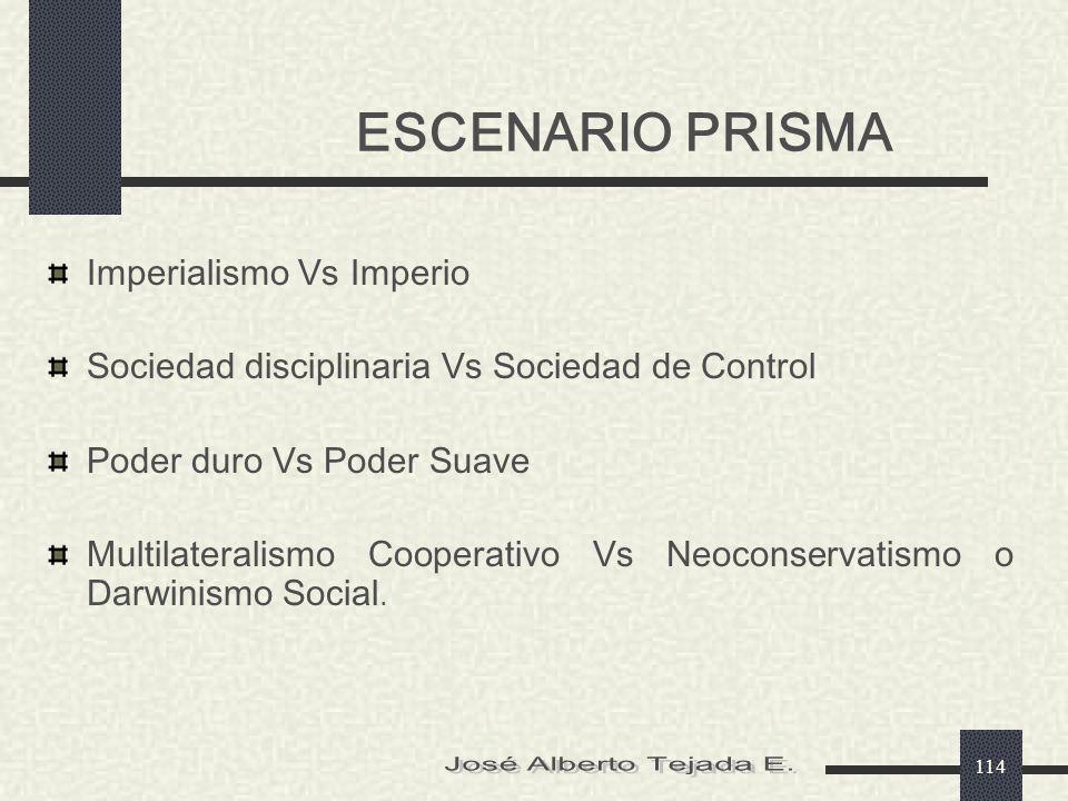 ESCENARIO PRISMA José Alberto Tejada E. Imperialismo Vs Imperio