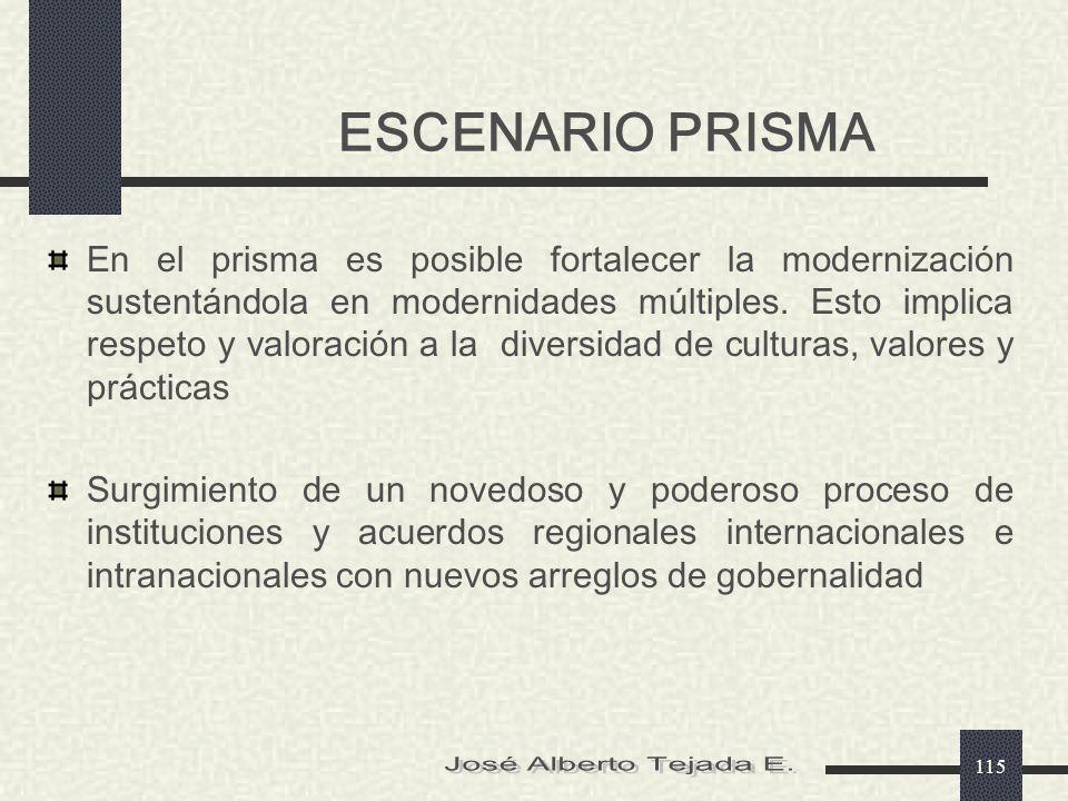 ESCENARIO PRISMA José Alberto Tejada E.