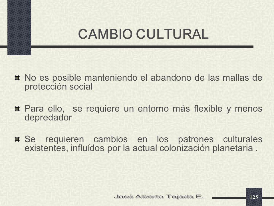 CAMBIO CULTURAL José Alberto Tejada E.