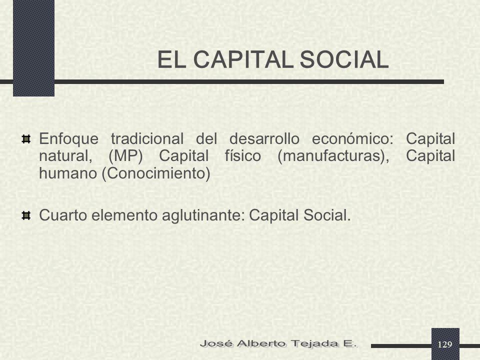 EL CAPITAL SOCIAL José Alberto Tejada E.