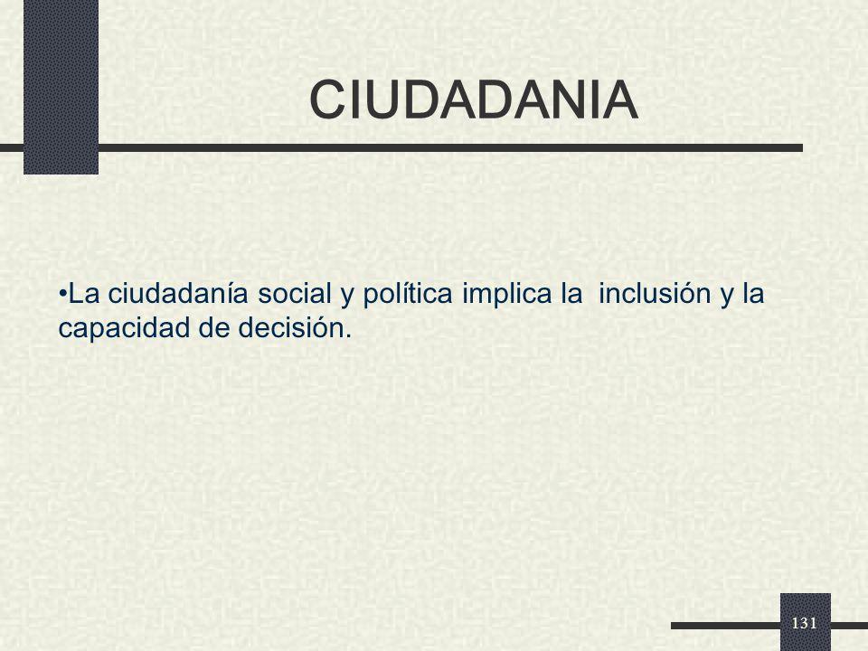 CIUDADANIA La ciudadanía social y política implica la inclusión y la capacidad de decisión. A1
