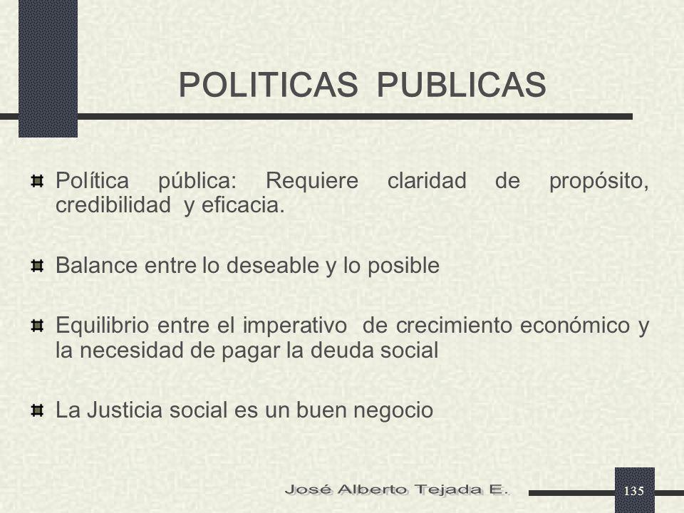 POLITICAS PUBLICAS José Alberto Tejada E.