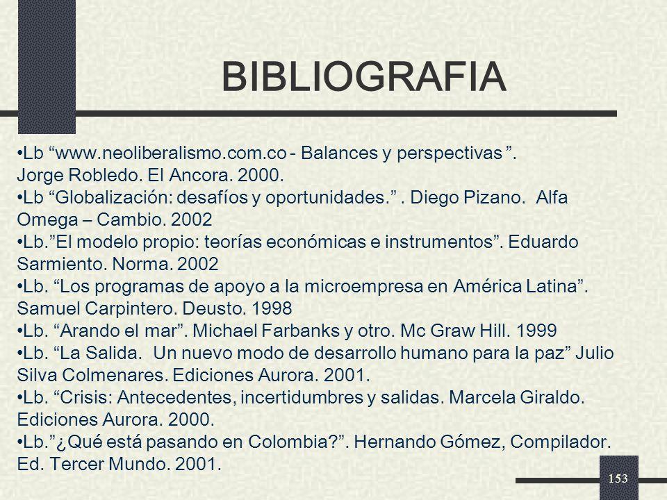 BIBLIOGRAFIA Lb www.neoliberalismo.com.co - Balances y perspectivas . Jorge Robledo. El Ancora. 2000.